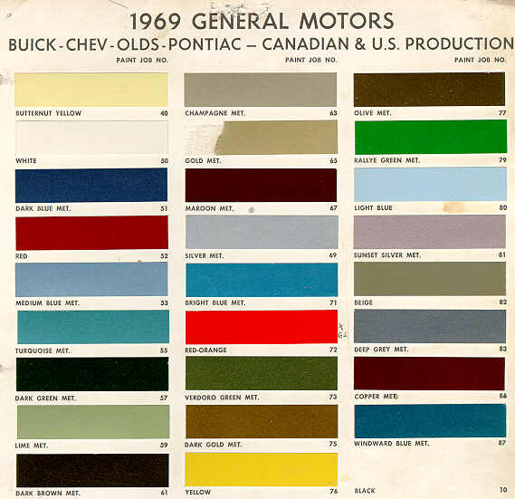 Chevy Chevelle Paint Codes